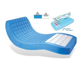 Illustration Matelas Viscoflex Monobloc Multiportance